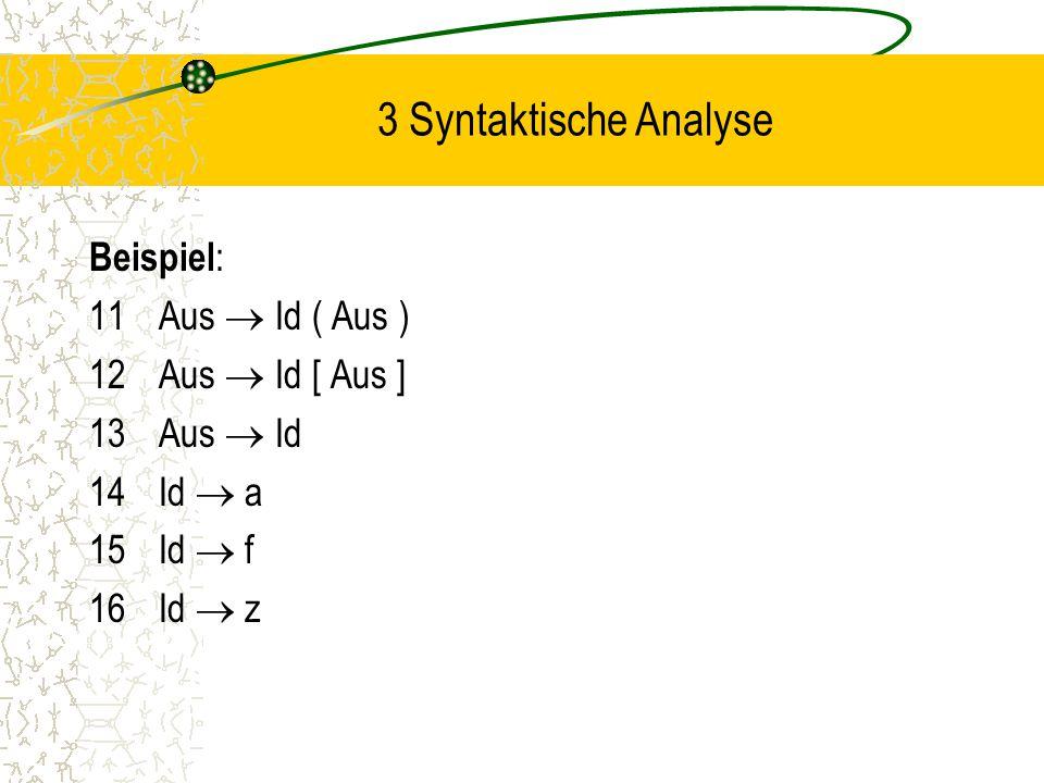 3 Syntaktische Analyse Beispiel: Aus  Id ( Aus ) Aus  Id [ Aus ]